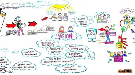 4 Reasons Why Your Brain Loves Visual Communication & Graphic Facilitation | Online News | Scoop.it