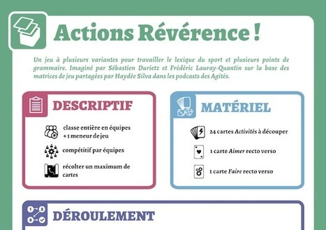 Cartes d'activités sportives pour la classe de langue | Agito | FRANÇAIS BASIQUE | Scoop.it