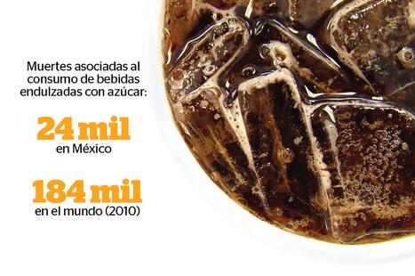Bebidas dulces y mortales | Paz y bienestar interior para un Mundo Mejor | Scoop.it