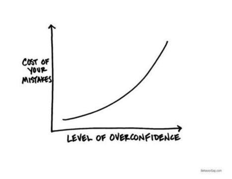 The Overconfidence Conversation | Personal Finance and Money Ideas | Scoop.it