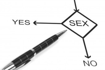 Contribute To The Science Of Sex By Participating In A Sex Study | Women: Relationships, alcohol, porn, lesbians, masturbation, swinging, fantasy, female sex predators and orgasm | Scoop.it