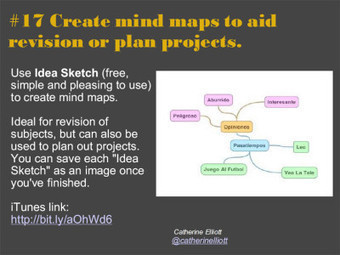 62 Ideas For Using The iPad In The Classroom Presentation - | School | Scoop.it