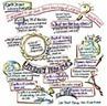 Portfolio: graphic facilitation in action. | Visual Engagement | Scoop.it