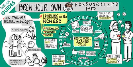 How Teachers Are Learning: Professional Development Remix (EdSurge Guides) | Schools and teacher profesional development | Scoop.it