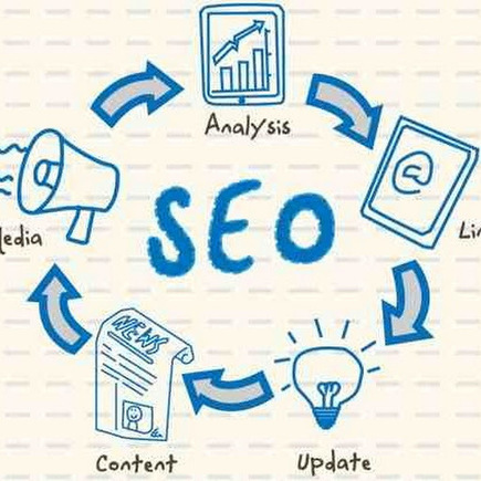 Top SEO Tips | SEO Tips and Tricks | Blogger Blogspot SEO Tricks: SEO Videos | Seo tips and tricks | Scoop.it