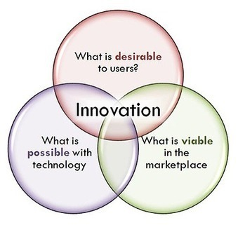Key Activities as Part of Innovation Processes | Serious Play | Scoop.it