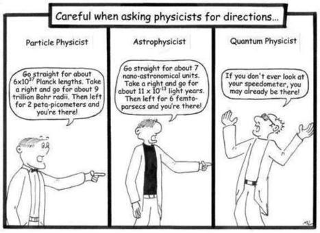 The three differents ways a physicist should answer if you're lost... | BLAGA2BAL | Scoop.it