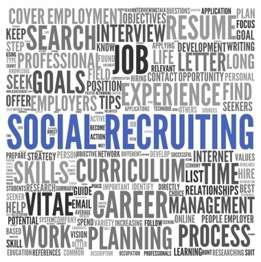 2014 Resume Job Search Trends   Interviewing and Job Search Tips!   Scoop.it
