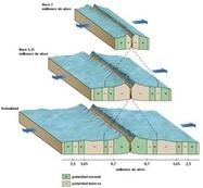 Paleomagnetismo - Wikipedia, la enciclopedia libre | PaleoMagnetismo | Scoop.it