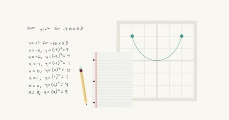 Versal Helps Teachers Create Interactive Online Lessons, Partners With Wolfram Alpha | Science, Technology, and Current Futurism | Scoop.it