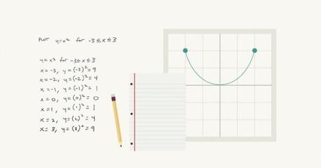 Versal Helps Teachers Create Interactive Online Lessons, Partners With WolframAlpha | Edtech PK-12 | Scoop.it
