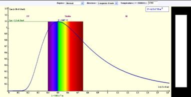 Des infrarouges très froids, c'est quoi ? | Lampe Infrarouge | Scoop.it