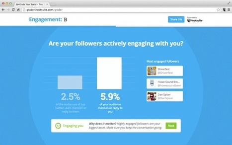 Are you driving business with Twitter? Find out with Hootsuite's new tool, Grade Your Social | Time to Learn | Scoop.it