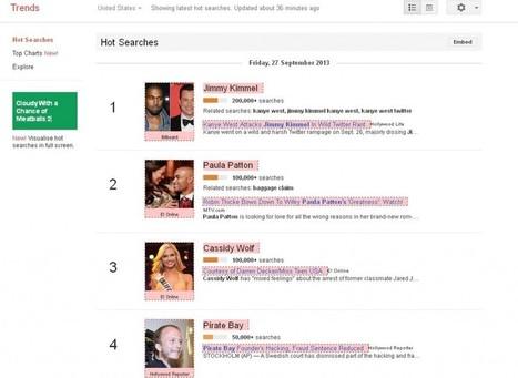 Revamped Google Trends and How to Use It   ZealousWeb Blog   Website Design & Development   Scoop.it