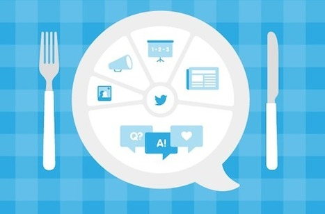 5 Simple Tips for Brands Using Twitter #INFOGRAPHIC - mediabistro.com | Best Twitter Tips | Scoop.it
