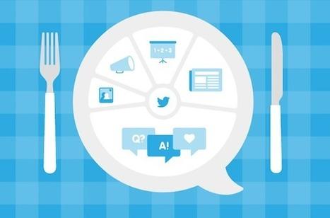 5 Simple Tips for Brands Using Twitter #INFOGRAPHIC - mediabistro.com   Best Twitter Tips   Scoop.it