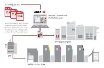 Agfa koppelt met Apogee 10 zijn workflow oplossing met EFI Fiery Digital Front Ends - Blokboek - Communication Nieuws | BlokBoek e-zine | Scoop.it