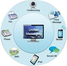 Unified Messaging Systems, Unified Messaging By Global UC | Global UC - Lynconline | Scoop.it