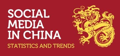 Infographie : Les médias sociaux en Chine | web | Scoop.it