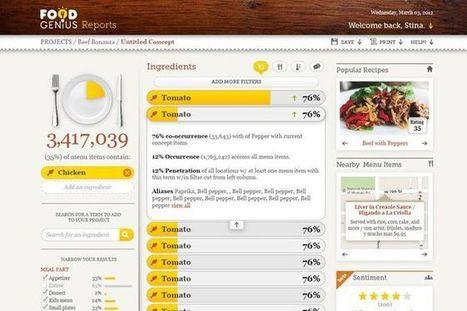 GeniusFood, la app per allergici e intolleranti | Lifestyle | Scoop.it