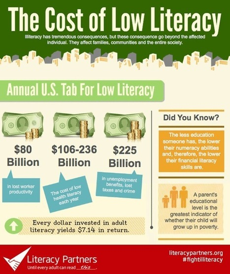 Impact of Illiteracy | Adult Literacy and Libraries | Scoop.it