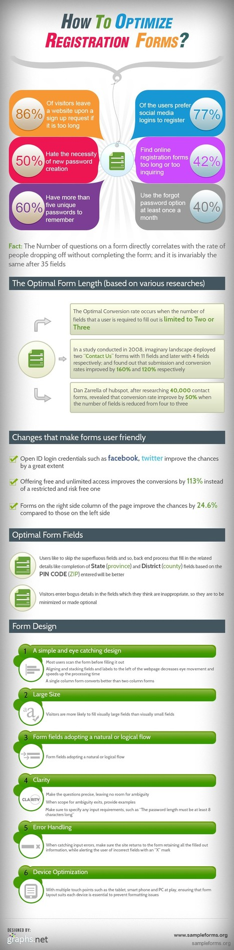 E-commerce Eye Candy – How to optimize registration forms [Infographic] | Building Keystones | Intentree - Australia's Online Optimizers | Scoop.it