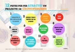 12 Tips to Write an Engaging Crowdfunding Campaign | crowdfunding | Scoop.it
