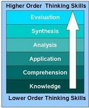 A Quick Guide on Blooms Taxonomy Apps for iPad | Recursos TIC para educación | Scoop.it
