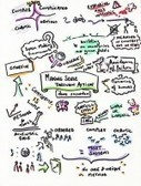 11 arguments en faveur du management visuel   Blog Xebia France   Ressources Humaines   Scoop.it