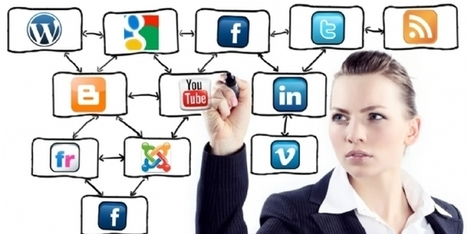 Les métiers du marketing : le community manager | Quatrième lieu | Scoop.it