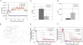 Fluctuation-Driven Flocking Movement in Three Dimensions and Scale-Free Correlation   Social Foraging   Scoop.it