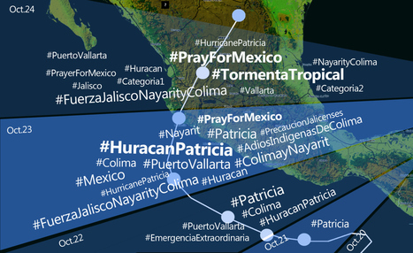 The passing of Hurricane Patricia through Mexico - as told by hashtags | COMUNICACIONES DIGITALES | Scoop.it