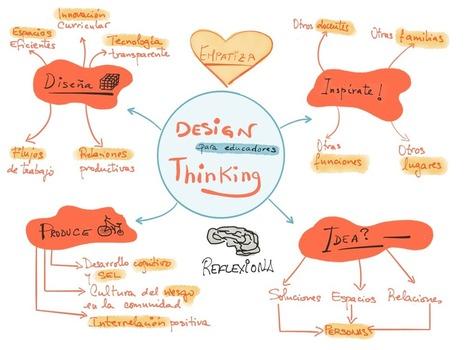 Design thinking… Qué quiero y en qué me centro | Educación en el siglo XXI | Scoop.it