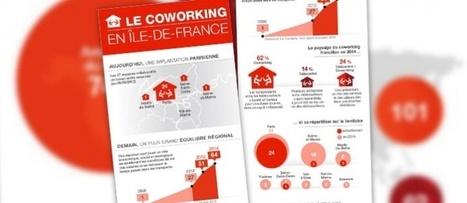 (Infographie) Le coworking : mieux travailler et se déplacer en Île-de-France ? | Ile de France 2030 | Pratiques collaboratives | Scoop.it