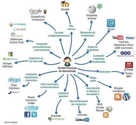 Infographics. education | PLE-PLN | Scoop.it