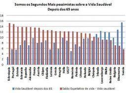Vida Saudável Depois dos 65: Um Caso de Hipocondria Portuguesa? | História de Portugal | Scoop.it