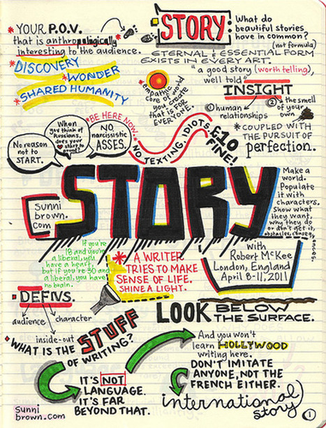 The Art of Storytelling -- #Infographic | Content Marketing Tips | Scoop.it