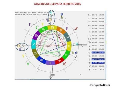 Enriqueta Bruni: LA MISION DE ACCION DEMOCRATICA PARA LOS TIEMPOS POR VENIR EN VENEZUELA Visión Astrológica. | El Mundo de los Atacires | Scoop.it