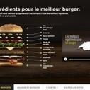 McDonald's lance une opé pour trouver de nouveaux sandwichs - FraisFrais | Id marketing cuisine | Scoop.it