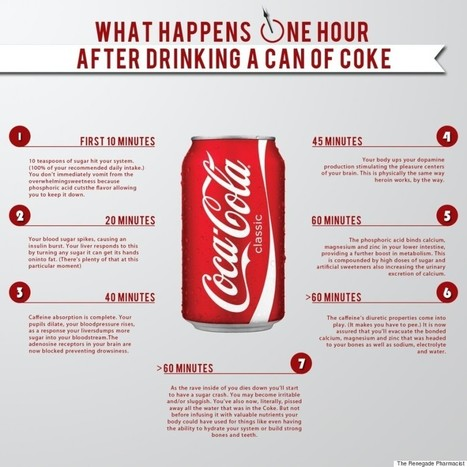 How Coca Cola Affects Your Body In 60 Minutes | EFM King William Street Recommended Reads | Scoop.it