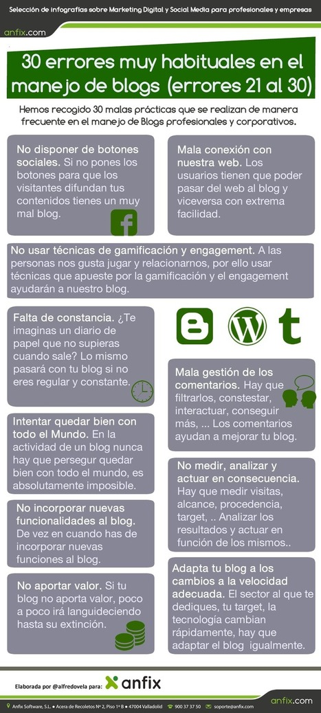 30 errores muy habituales en el manejo de blogs (errores 21 al 30) [Infografía]│@anfix | Educacion, ecologia y TIC | Scoop.it