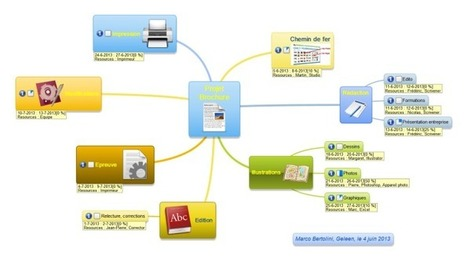 Mindmaple : gestion de projet, export Excel et diagramme de Gantt | Cartes mentales | Scoop.it