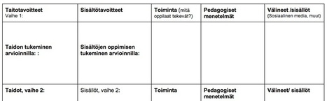 Taitoperustaisen opetuksen suunnittelu | Miikka Salavuo | Better Learning | Scoop.it