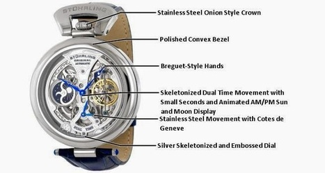 "Stuhrling Original Men's 127A.3315C2 ""Special Reserve Emperor's Grandeur"" Stainless Steel and Blue Leather Strap Automatic Skeleton Watch   العاب فلاش ظاظا   Scoop.it"