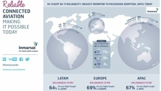 Is It Time To Take Passenger Connectivity To Next Level? | Satcom on the move | Scoop.it