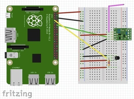 Home Automation With Raspberry Pi 2 And Node-RED | Raspberry Pi | Scoop.it