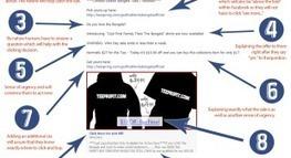 How To Launch A T-Shirt Campaign In Under 3 Minutes | Morefans | Linguagem Virtual | Scoop.it