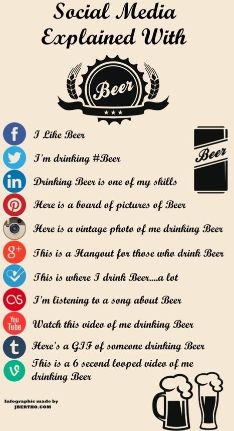 Les réseaux sociaux expliqués par la bière, les donuts… ! | réseaux sociaux | Scoop.it