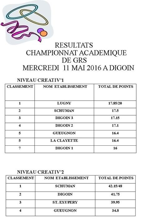 Accueil | bidules tice et info pédago collège | Scoop.it