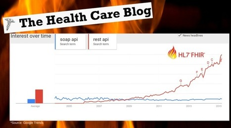 HL7 FHIR and Corepoint Health featured on The Health Care Blog | #HITsm | Scoop.it